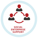 Social Enterprise Support